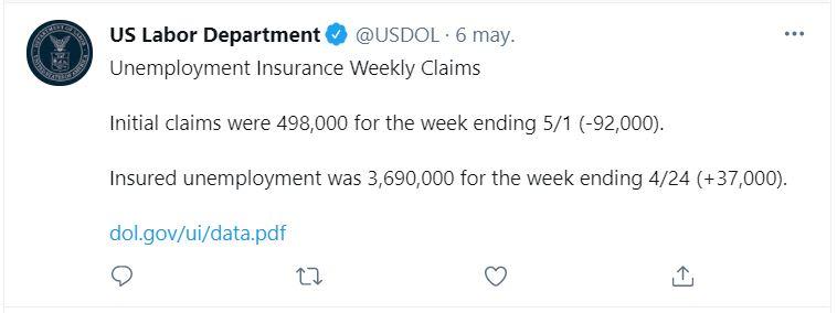 unemployment below 500 thousand